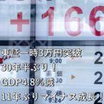 東証一時3万円突破、30年半ぶり!GDP4.8%減、11年ぶりマイナス成長!